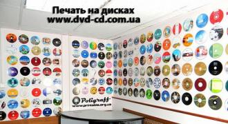 Color printing on CD, DVD, duplication, printing, decoration